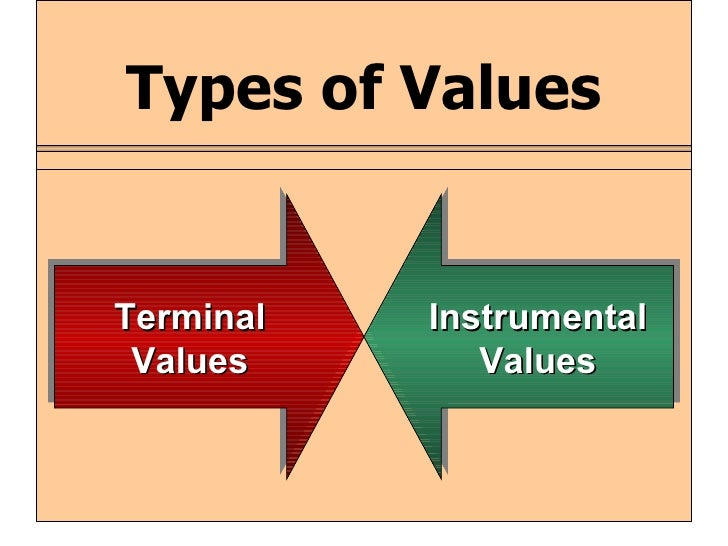 values attitudes and job satisfaction 2016-1-24 employee attitudes and job satisfaction  eric a landis  perceived organizational support refers to how extensive an employee feels its company values.