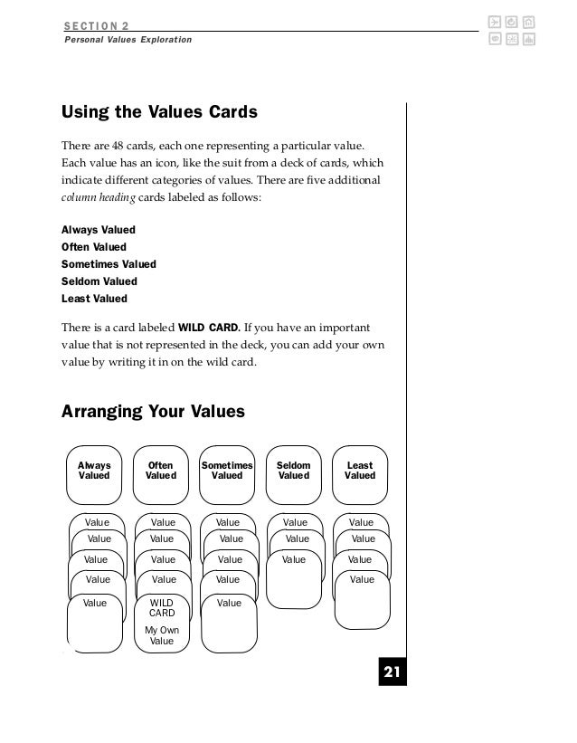 SECTION 2Personal Values ExplorationUsing the Values CardsThere are 48 cards, each one representing a particular value.Eac...