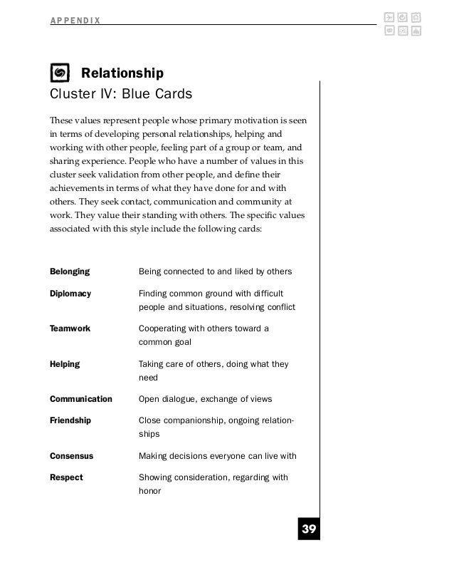 APPENDIX     RelationshipCluster IV: Blue CardsThese values represent people whose primary motivation is seenin terms of d...