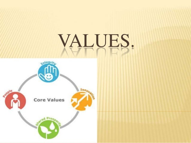 extempore presentation on moral values Transcript of values presentation  moral values spiritual values family values are a central part of who you are and who you want to be with this we build our .