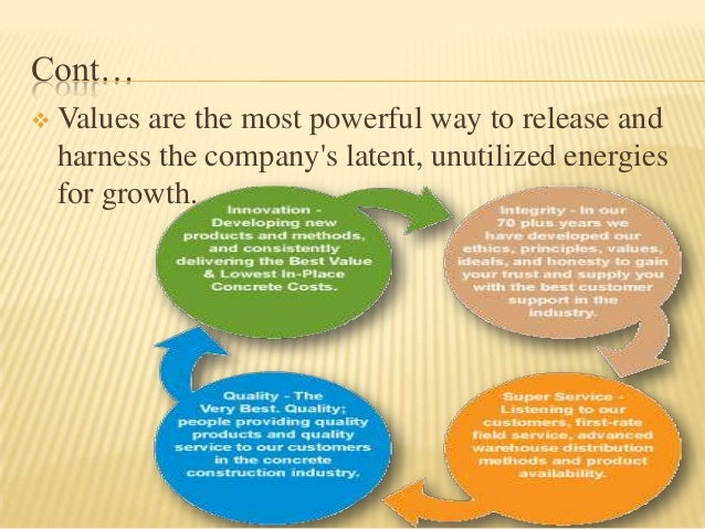 Cont…   Values are the most powerful way to release and    harness the companys latent, unutilized energies    for growth.