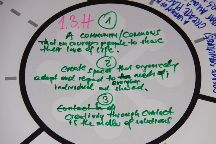 Values Session3 Table H