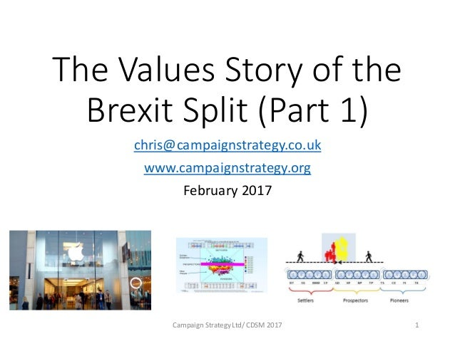 The Values Story of the Brexit Split (Part 1) chris@campaignstrategy.co.uk www.campaignstrategy.org February 2017 Campaign...