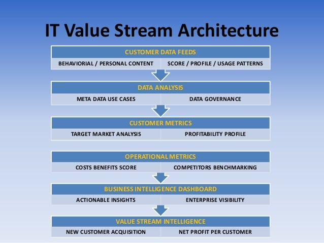enterprise architecture as strategy essay Free essay: today's enterprise networks are more and more likely to enterprise architecture is the link marvelâ s new strategy monetized the content.