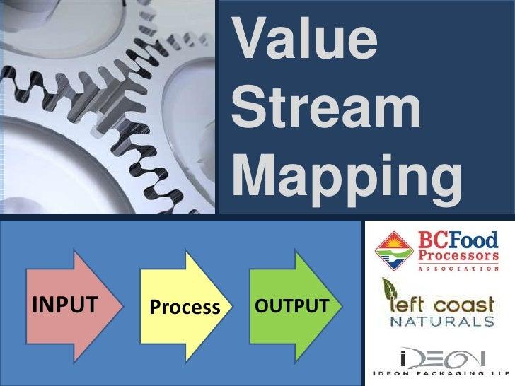 Value                  Stream                  MappingINPUT   Process   OUTPUT
