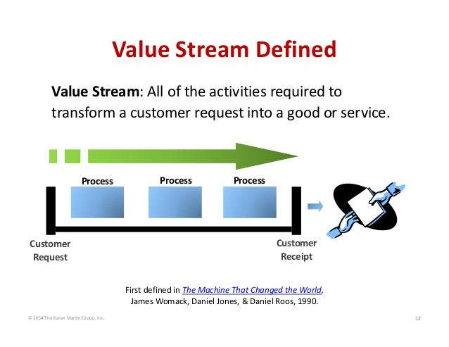 Value Stream Defined Value Stream: All of the activities required to transform a customer request into a good or service. ...