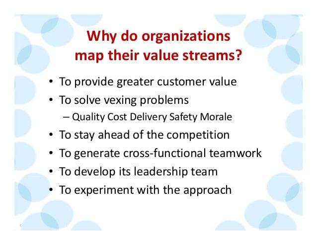 ©2014TheKarenMartinGroup,Inc. 19 Whydoorganizations maptheirvaluestreams? • Toprovidegreatercustomervalue ...