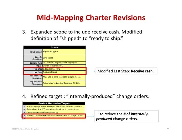 """©2014TheKarenMartinGroup,Inc. 25 3. Expandedscopetoincludereceivecash.Modified definitionof""""shipped""""to""""re..."""