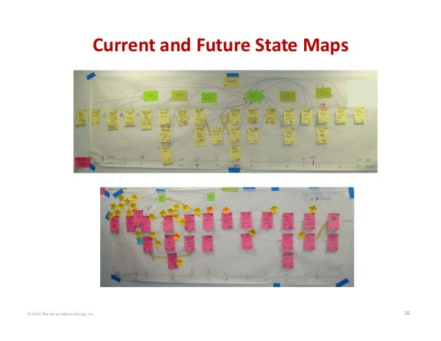 © 2014 The Karen Martin Group, Inc. 26 Current and Future State Maps