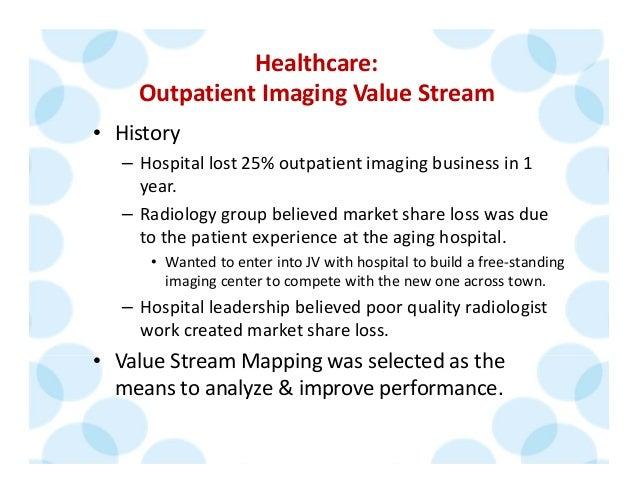 Healthcare: OutpatientImagingValueStream • History – Hospitallost25%outpatientimagingbusinessin1 year. – Radio...