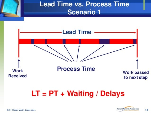 Lead Time vs. Process Time Scenario 1 Lead Time  Process Time  Work Received  Work passed to next step  LT = PT + Waiting ...