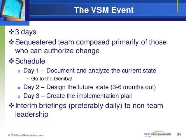 The VSM Event 3 days Sequestered team composed primarily of those who can authorize change Schedule   Day 1 – Document...
