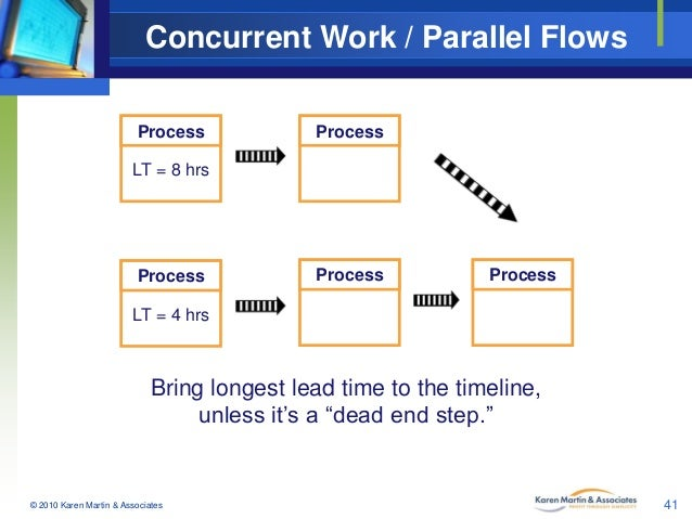 Concurrent Work / Parallel Flows Process  Process  LT = 8 hrs  Process  Process  Process  LT = 4 hrs  Bring longest lead t...