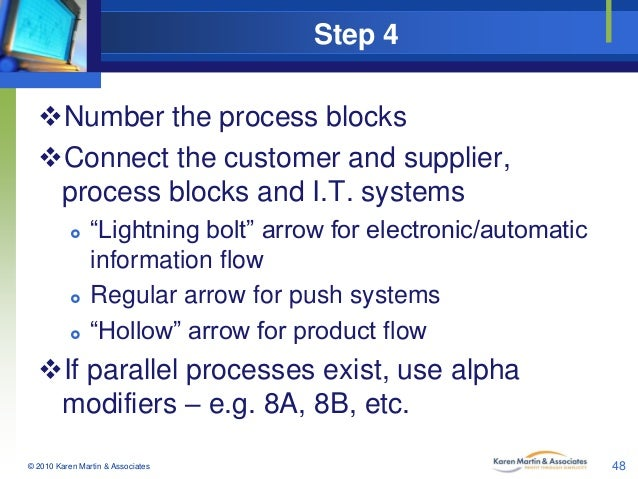 "Step 4 Number the process blocks Connect the customer and supplier, process blocks and I.T. systems      ""Lightning b..."
