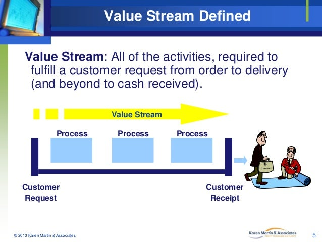 Value Stream Defined Value Stream: All of the activities, required to fulfill a customer request from order to delivery (a...