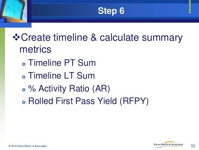 Step 6  Create timeline & calculate summary metrics Timeline PT Sum  Timeline LT Sum  % Activity Ratio (AR)  Rolled Fi...