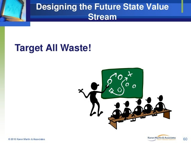 Designing the Future State Value Stream  Target All Waste!  © 2010 Karen Martin & Associates  60
