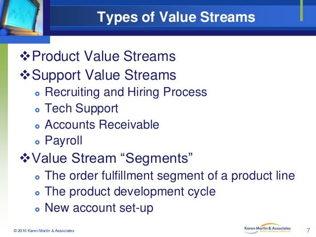 Types of Value Streams Product Value Streams Support Value Streams      Recruiting and Hiring Process Tech Support A...