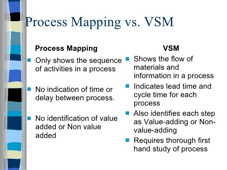 value stream mapping the concept rh slideshare net process flow chart vs value stream map Kanban Process Flow Diagram