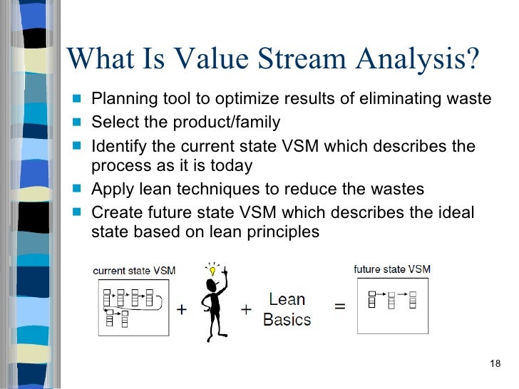 Value Stream Mapping -The Concept