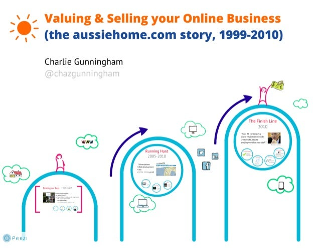 Valuing and Selling an Online Business