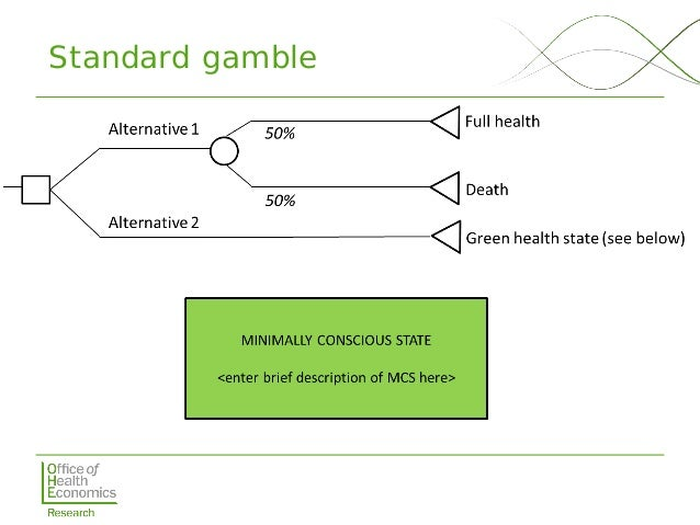 Standard gamble question example code winamax poker