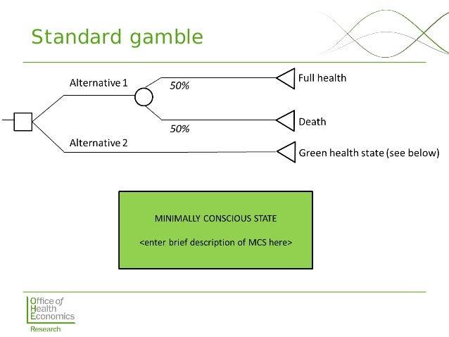 Standard gamble question example code winamax poker
