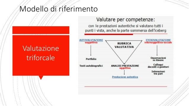 Modello di riferimento Valutazione triforcale