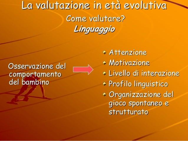 Osservazione del comportamento del bambino Attenzione Motivazione Livello di interazione Profilo linguistico Organizzazion...