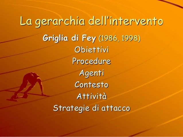 La gerarchia dell'intervento Griglia di Fey (1986, 1998) Obiettivi Procedure Agenti Contesto Attività Strategie di attacco