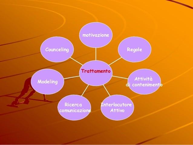 Counceling Modeling Ricerca comunicazione Interlocutore Attivo Attività di contenimento Regole motivazione Trattamento