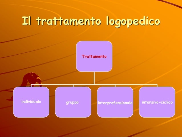 Il trattamento logopedico Trattamento individuale gruppo interprofessionale intensivo-ciclico