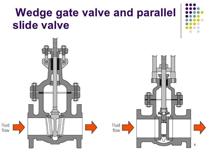 Slide Valve Diagram Auto Electrical Wiring Diagram