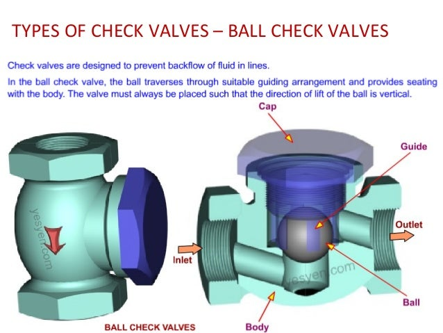 Check Valve Types >> Valves And Types Deataildescription