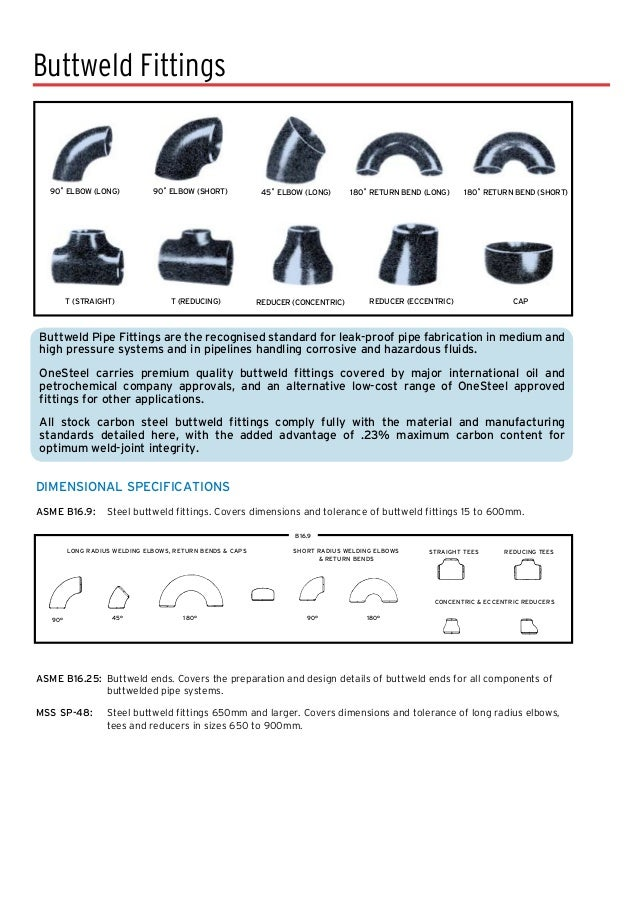 ... 14. 16 Buttweld Fittings DIMENSIONAL SPECIFICATIONS ...  sc 1 st  SlideShare & Valves pipe fittings