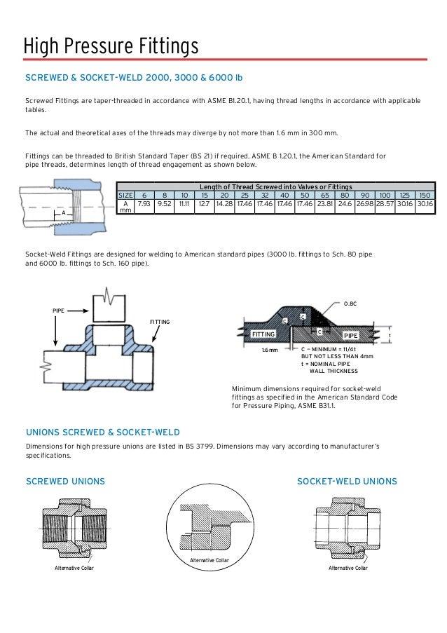 ... 22. 24 High Pressure Fittings FITTING PIPE ...  sc 1 st  SlideShare & Valves pipe fittings