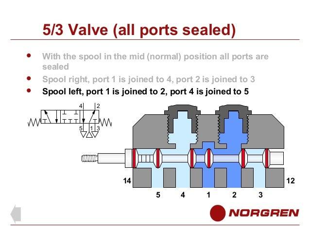 3 way solenoid valve wiring diagram 3
