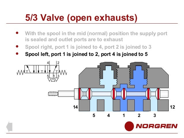 Pneumatic valves on 3-way plug valve diagram, 3-way valve drawing, gate valve, 3-way valve wiring, 3-way solenoid valve diagram, 3-way valve symbol, butterfly valve, silencer schematic, 3-way flow valve, pump schematic, 3-way valve piping, pressure regulator, 3-way mixing valve diagram, 3-way diverting valve diagram, 3-way globe valve diagram, check valve, 3-way valve operation, 3-way control valves, compressor schematic, 3-way switch wiring variations, globe valve, zone valve, 3-way zone valve diagrams, needle valve, diaphragm valve, pcb schematic, 3-way valve manual, 3-way air valve diagram,