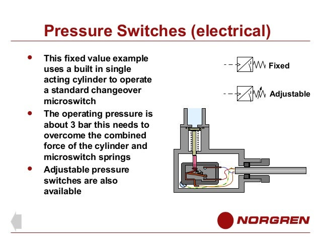 Pneumatic Pressure Switch Diagram Symbol Smart Wiring Diagrams