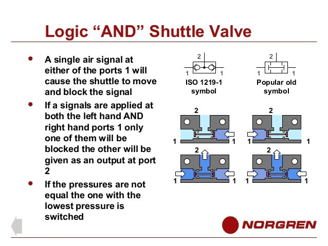 Pneumatic Logic Valve Diagrams Diy Enthusiasts Wiring Diagrams
