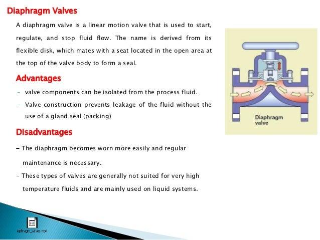 Valves presentation 29 pinch valvea pinch valve ccuart Gallery
