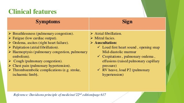 Pulmonary hypertension and breathlessness