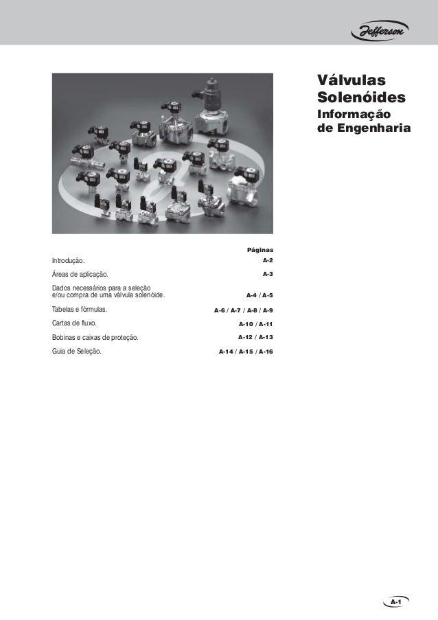 A-1 A-4 / A-5 A-3 A-2 Páginas Introdução. Áreas de aplicação. Dados necessários para a seleção e/ou compra de uma válvula ...