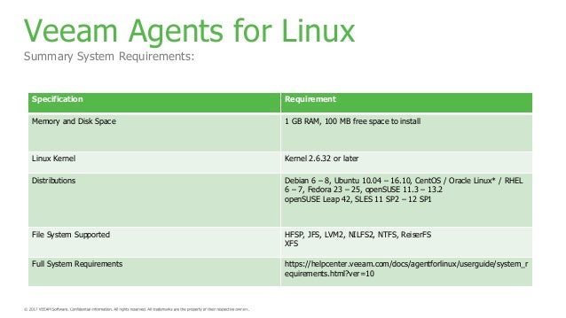 Veeam Agent for Linux - Webinar 20171130