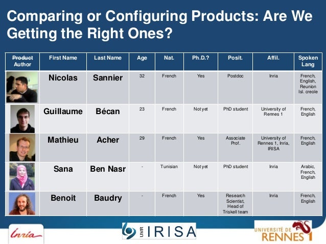 Comparing or Configuring Products: Are We Getting the Right Ones? Product Author  First Name  Last Name  Age  Nat.  Ph.D.?...