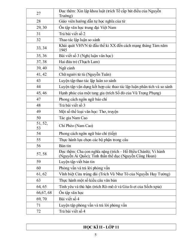 27 Đọc thêm: Xin lập khoa luật (trích Tế cấp bát điều của Nguyễn Trường) 28 Giáo viên hướng dẫn tự học nghĩa của từ 29, 30...