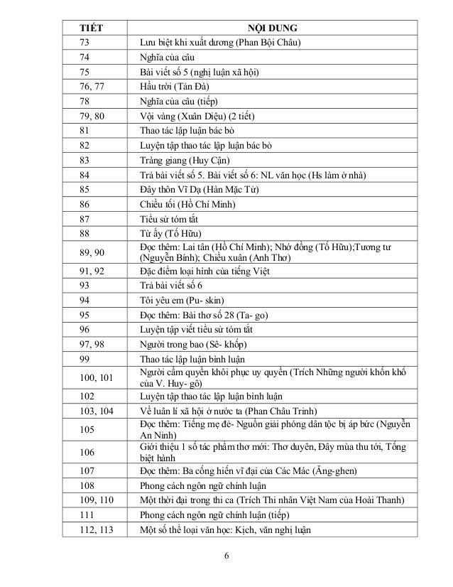TIẾT NỘI DUNG 73 Lưu biệt khi xuất dương (Phan Bội Châu) 74 Nghĩa của câu 75 Bài viết số 5 (nghị luận xã hội) 76, 77 Hầu t...