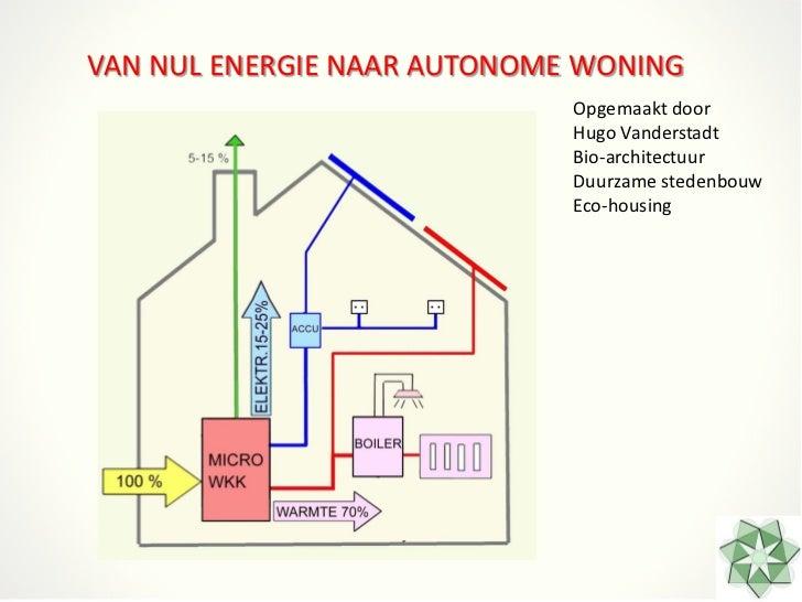 VAN NUL ENERGIE NAAR AUTONOME WONING                             Opgemaakt door                             Hugo Vandersta...