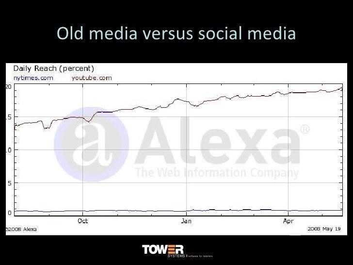 Old media versus social media