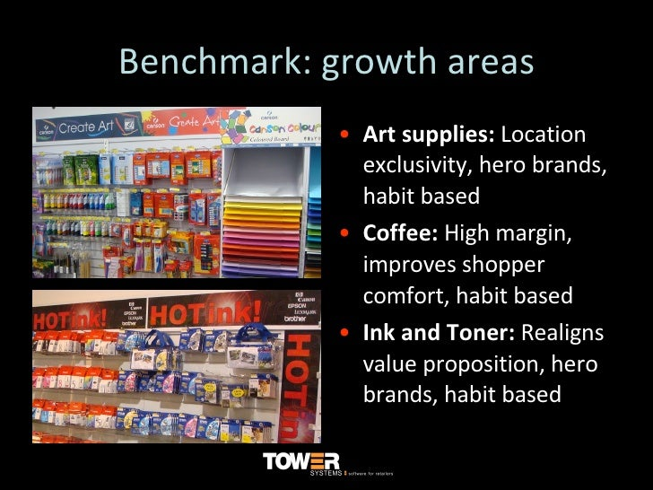 Benchmark: growth areas <ul><li>Art supplies:  Location exclusivity, hero brands, habit based </li></ul><ul><li>Coffee:  H...